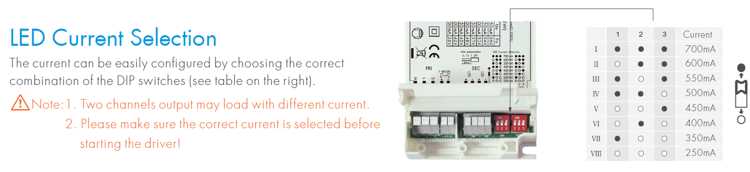 HE2050 - Constant Current Dimmable LED Driver (50W ...